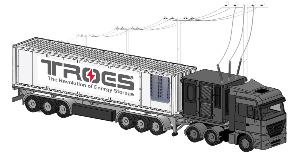 Utility mobile substation with TROES on the side of the truck